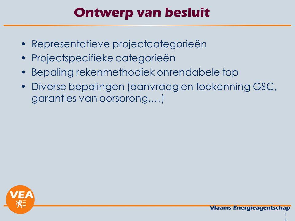 Ontwerp van besluit Representatieve projectcategorieën