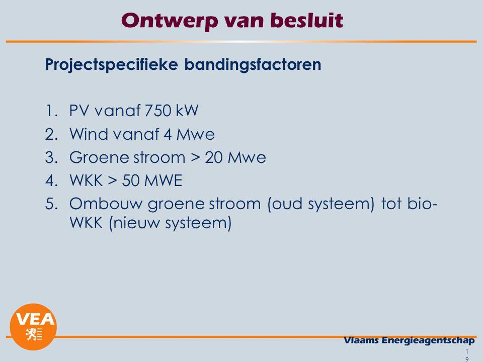 Ontwerp van besluit Projectspecifieke bandingsfactoren PV vanaf 750 kW