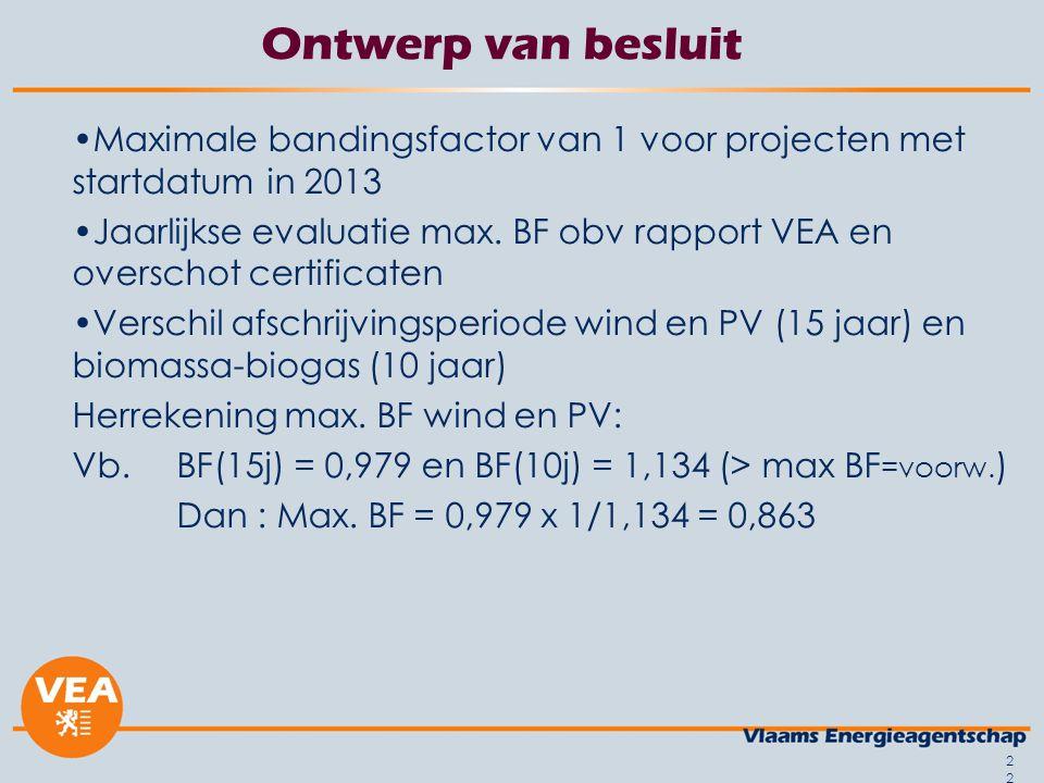 Ontwerp van besluit Maximale bandingsfactor van 1 voor projecten met startdatum in 2013.