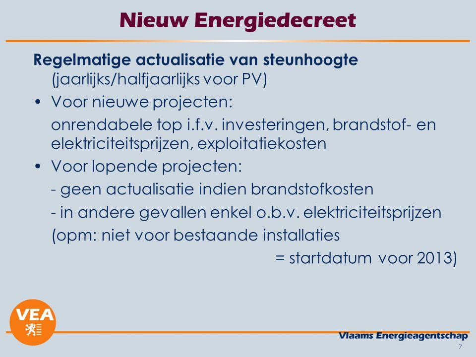 Nieuw Energiedecreet Regelmatige actualisatie van steunhoogte (jaarlijks/halfjaarlijks voor PV) Voor nieuwe projecten: