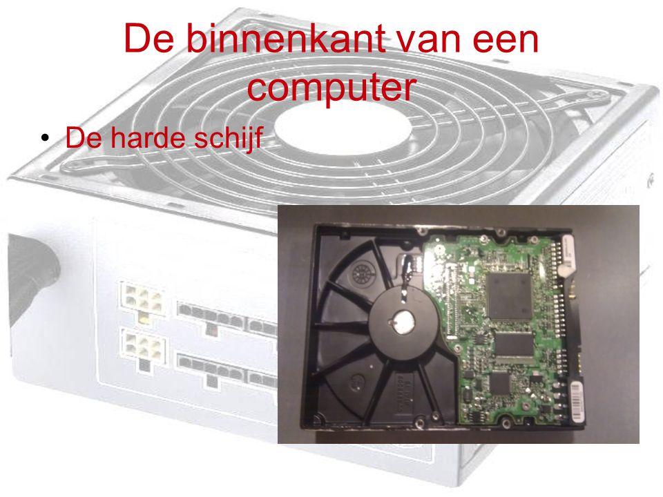 De binnenkant van een computer
