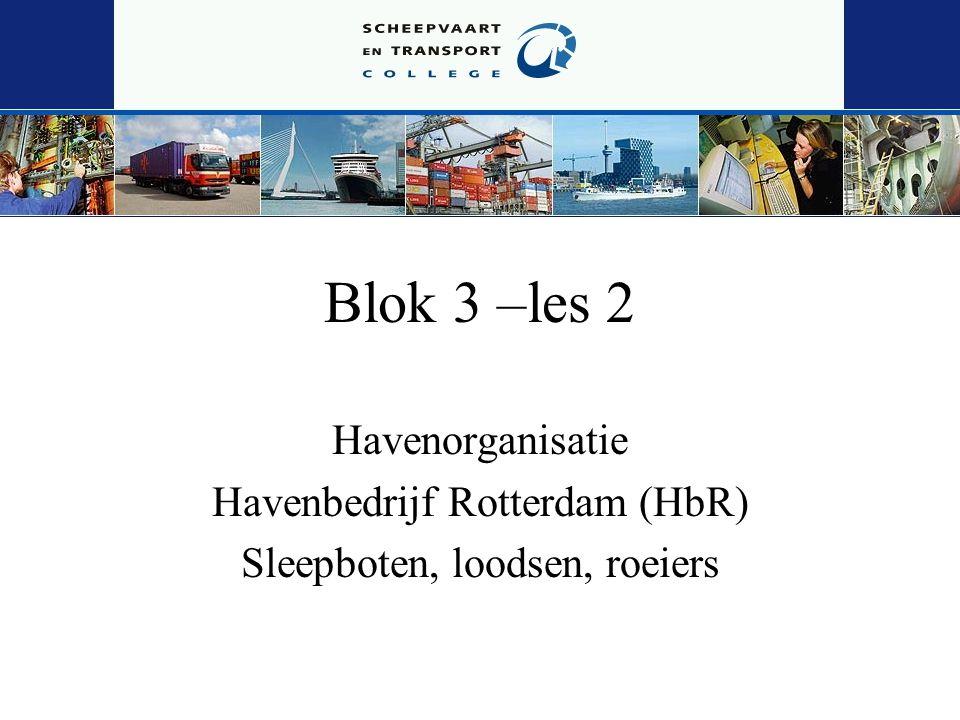 Blok 3 –les 2 Havenorganisatie Havenbedrijf Rotterdam (HbR)