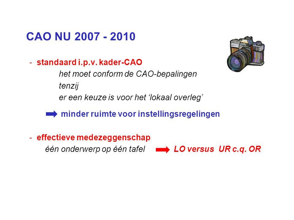 CAO NU 2007 - 2010 standaard i.p.v. kader-CAO