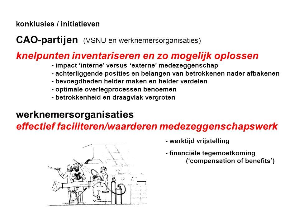 CAO-partijen (VSNU en werknemersorganisaties)