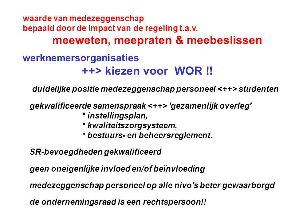 ++> kiezen voor WOR !! werknemersorganisaties