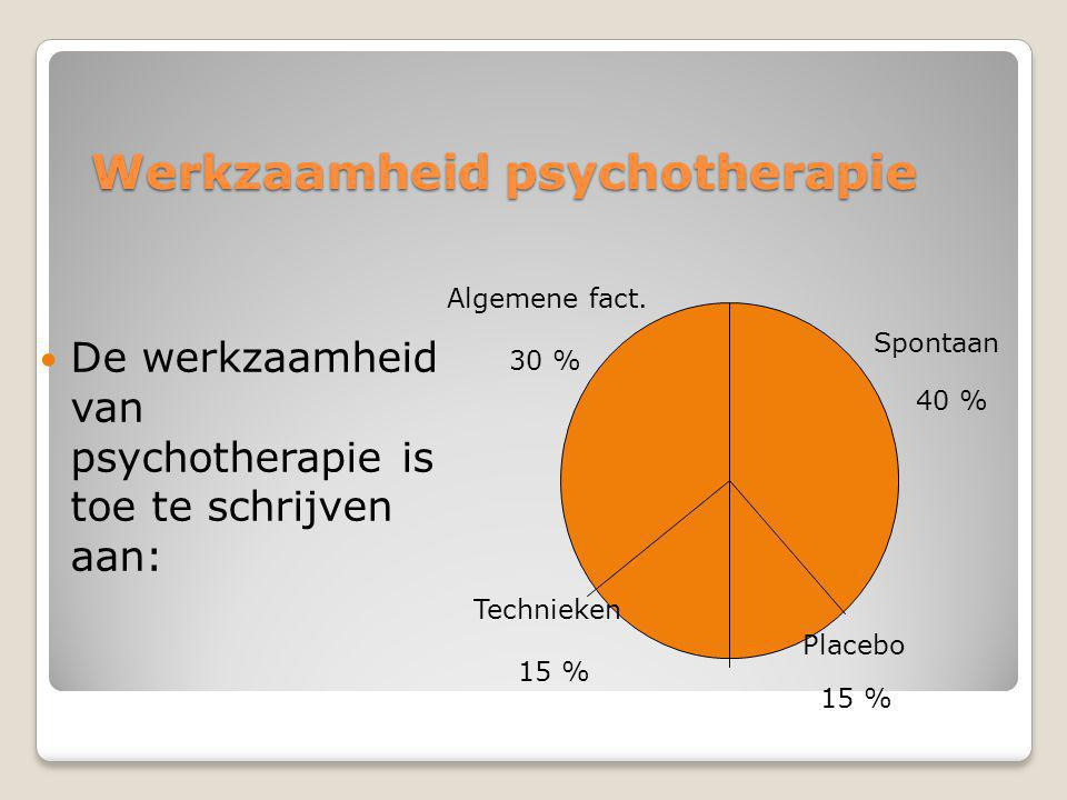 Werkzaamheid psychotherapie