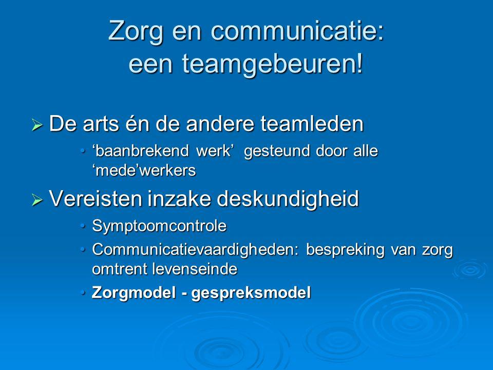 Zorg en communicatie: een teamgebeuren!