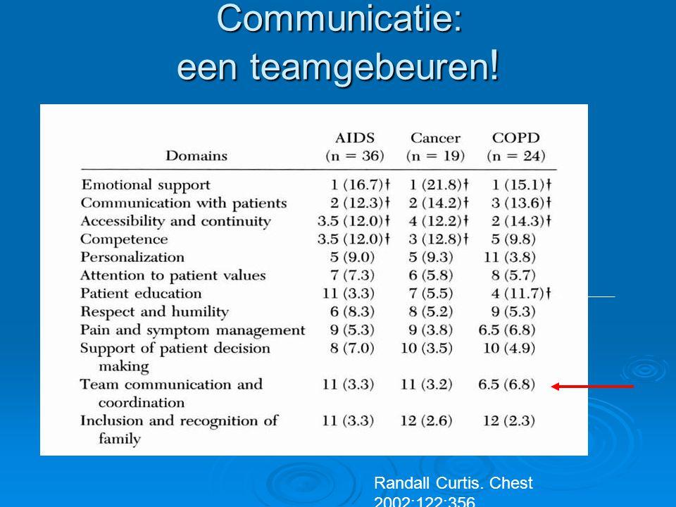 Communicatie: een teamgebeuren!