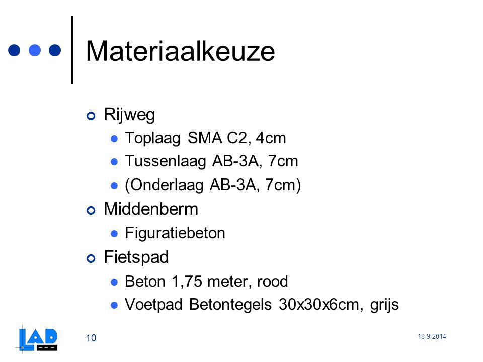Materiaalkeuze Rijweg Middenberm Fietspad Toplaag SMA C2, 4cm