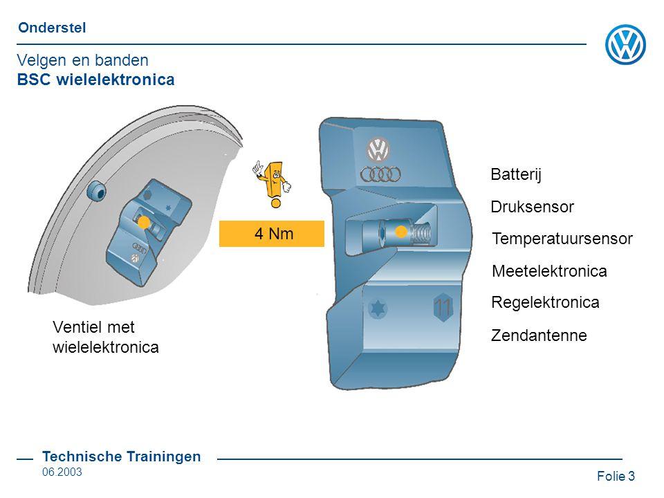Velgen en banden BSC wielelektronica. Batterij. Druksensor. 4 Nm. Temperatuursensor. Meetelektronica.