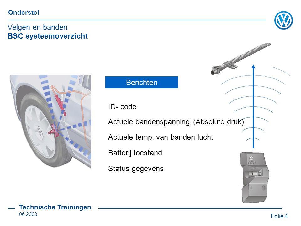 Velgen en banden BSC systeemoverzicht. Berichten. ID- code. Actuele bandenspanning (Absolute druk)