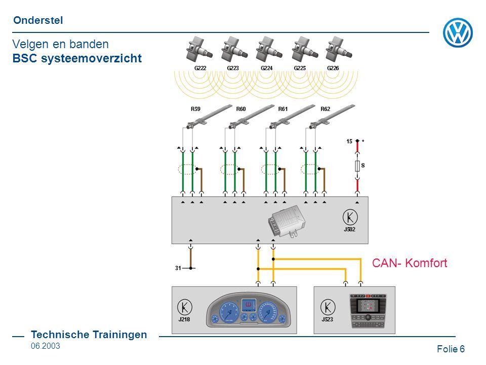 Velgen en banden BSC systeemoverzicht CAN- Komfort