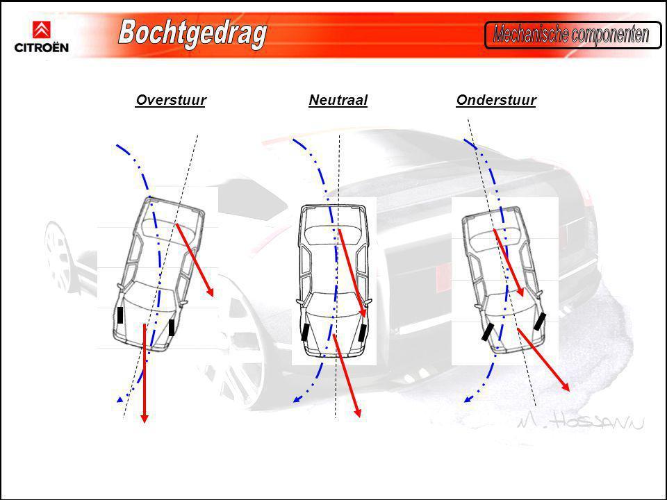 Mechanische componenten