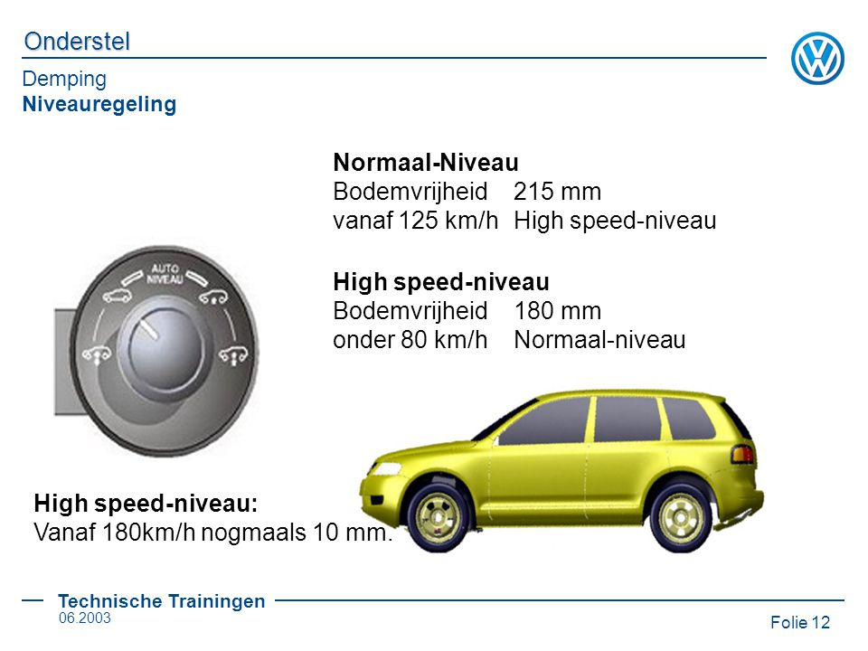 vanaf 125 km/h High speed-niveau