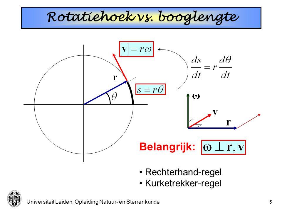 Rotatiehoek vs. booglengte