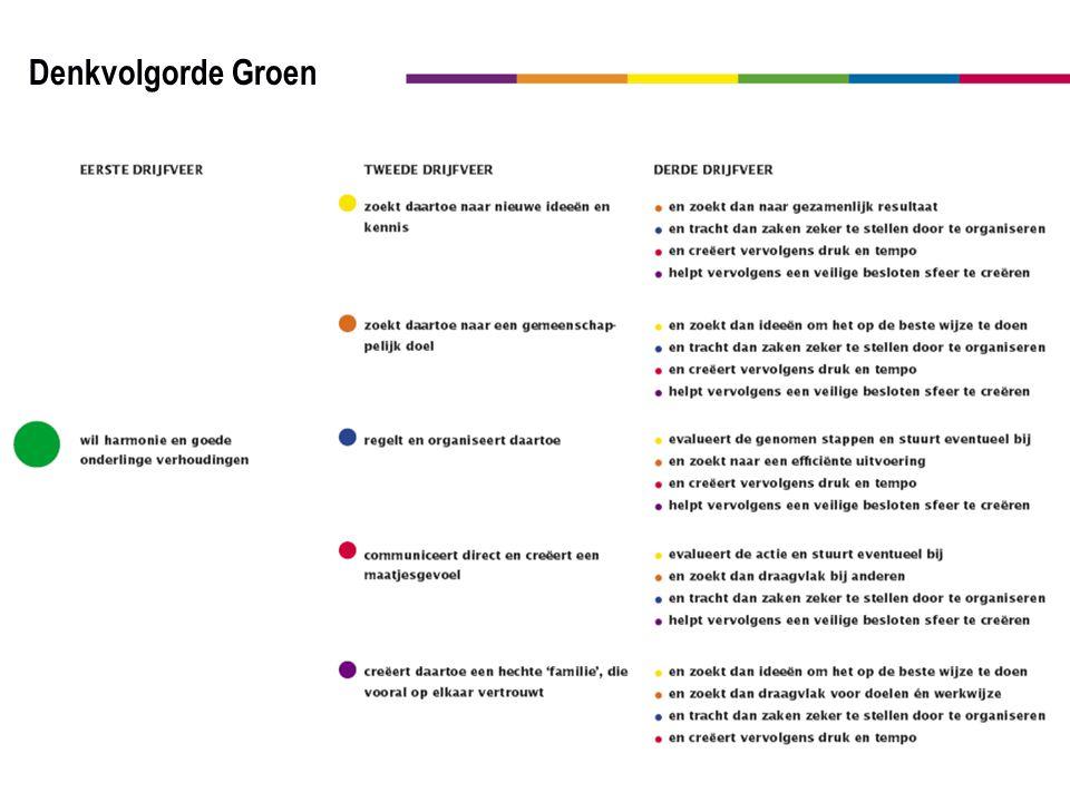 Denkvolgorde Groen