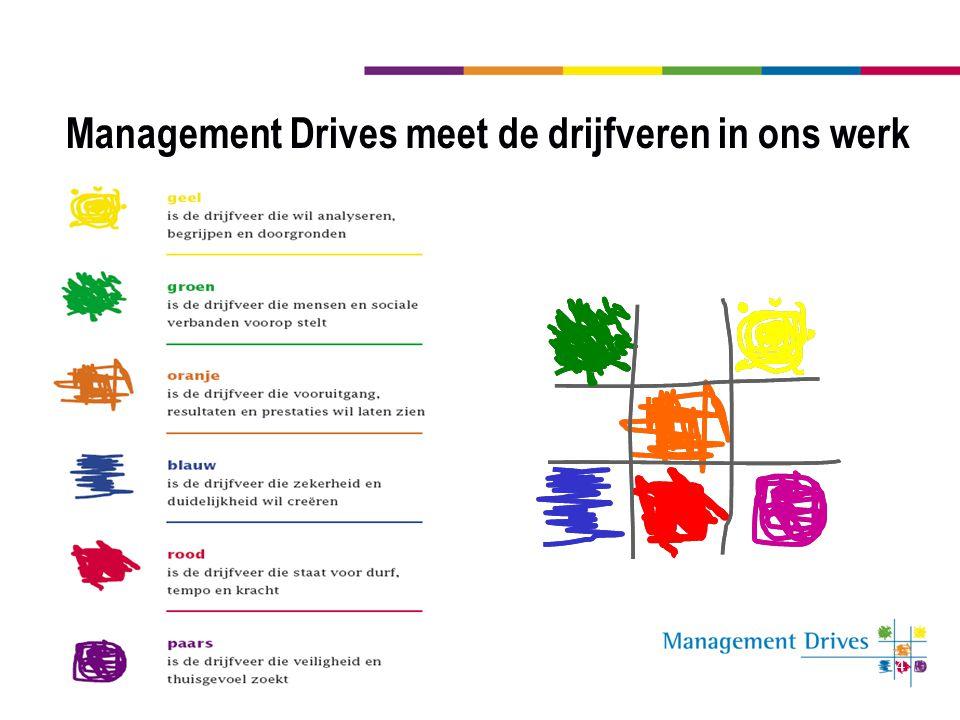 Management Drives meet de drijfveren in ons werk