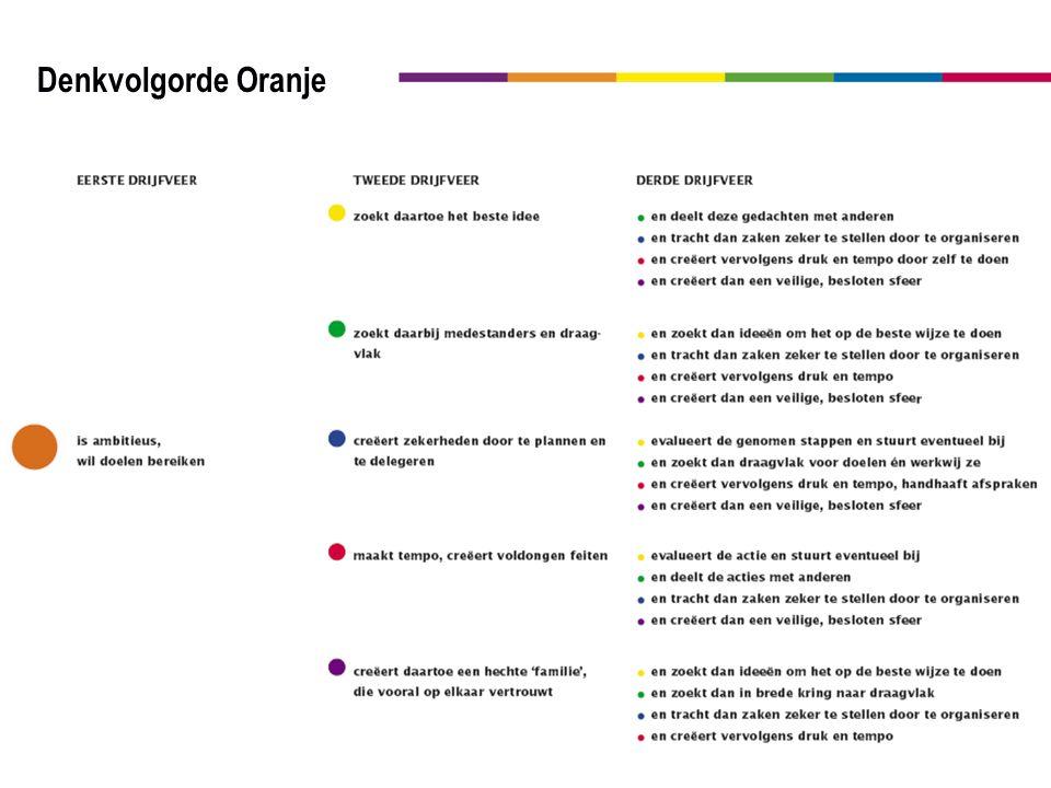 Denkvolgorde Oranje