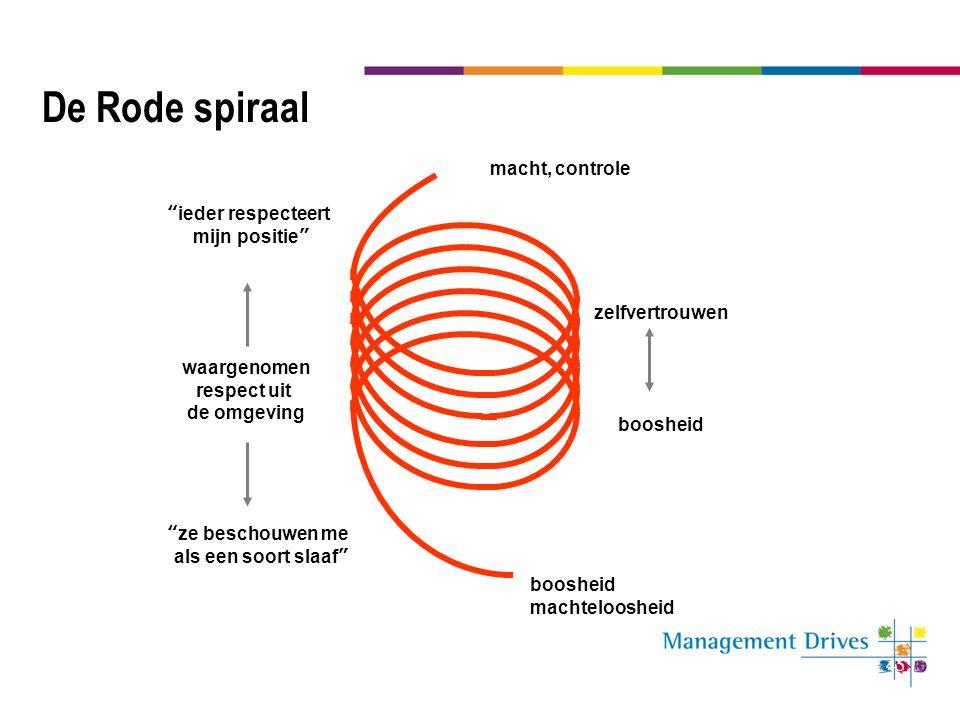 De Rode spiraal macht, controle ieder respecteert mijn positie