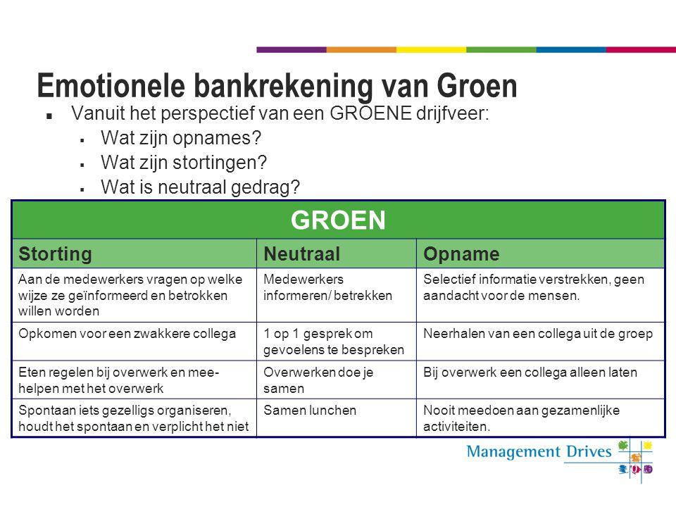 Emotionele bankrekening van Groen