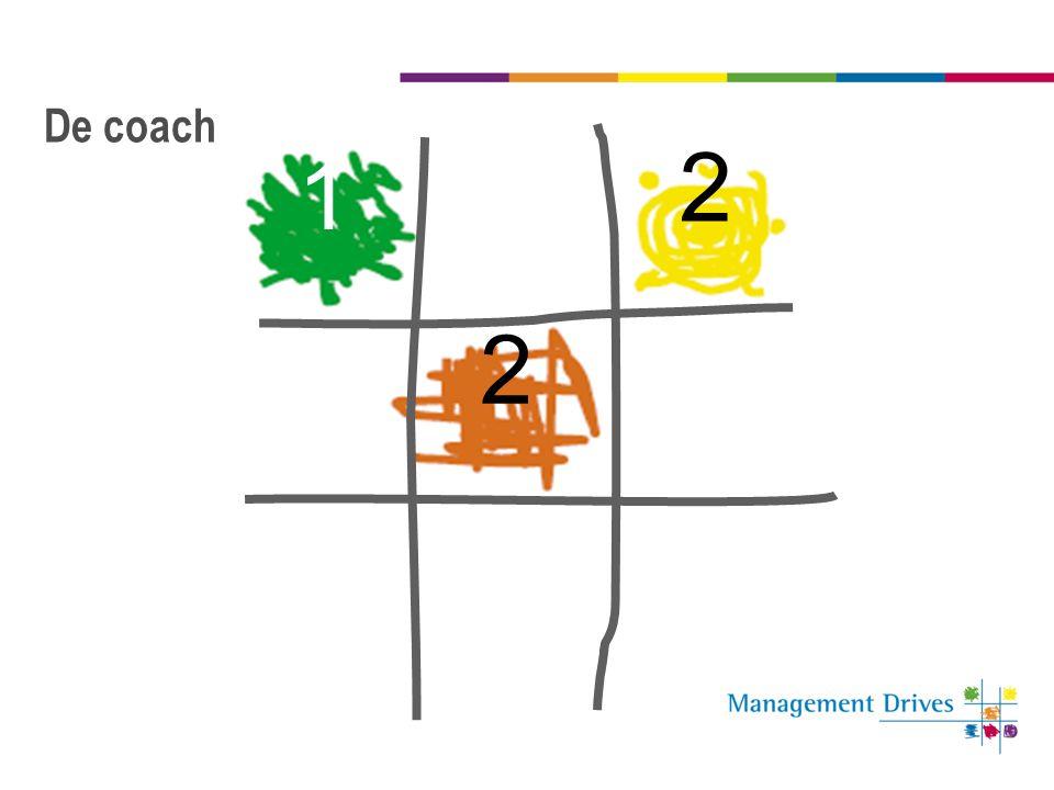De coach 2 1 2