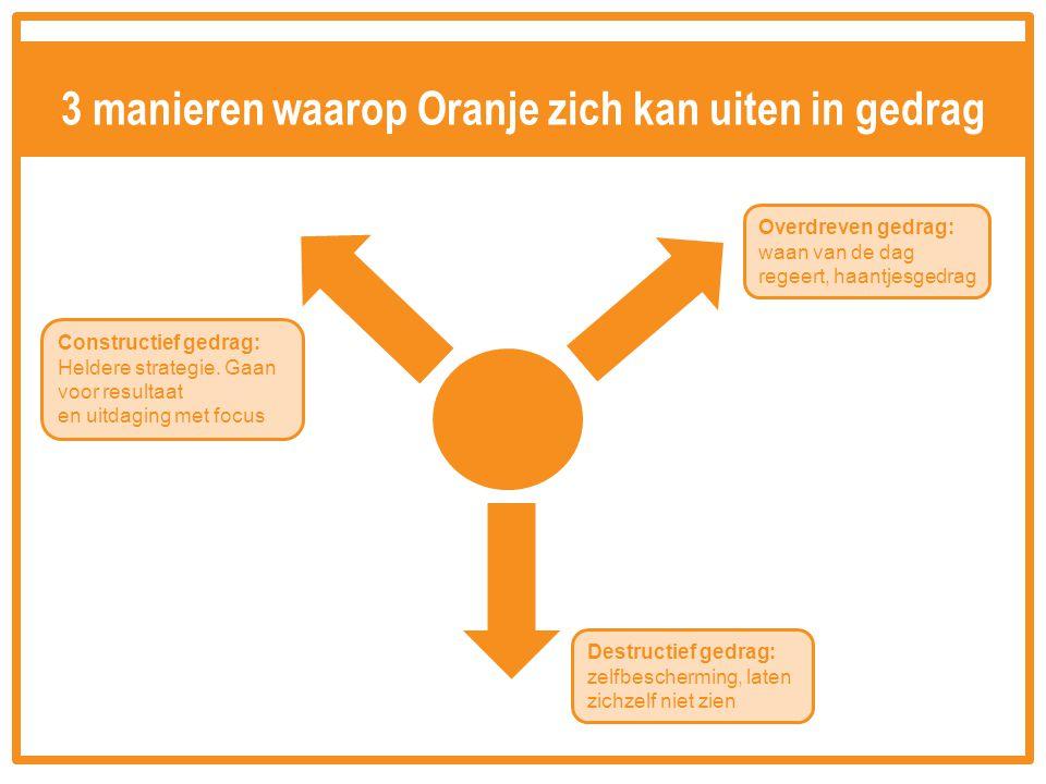 3 manieren waarop Oranje zich kan uiten in gedrag