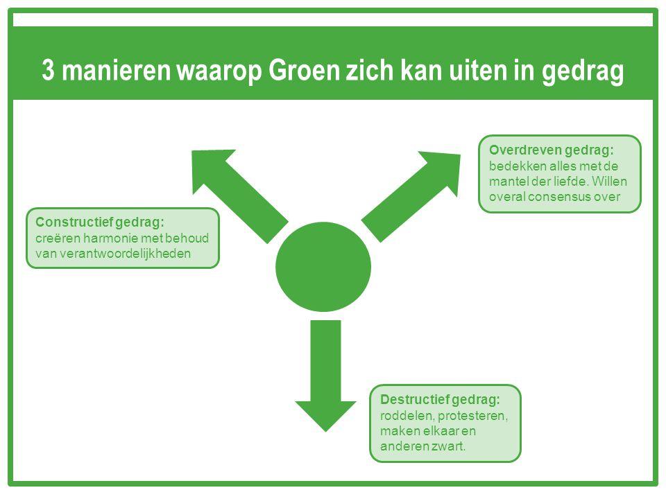 3 manieren waarop Groen zich kan uiten in gedrag