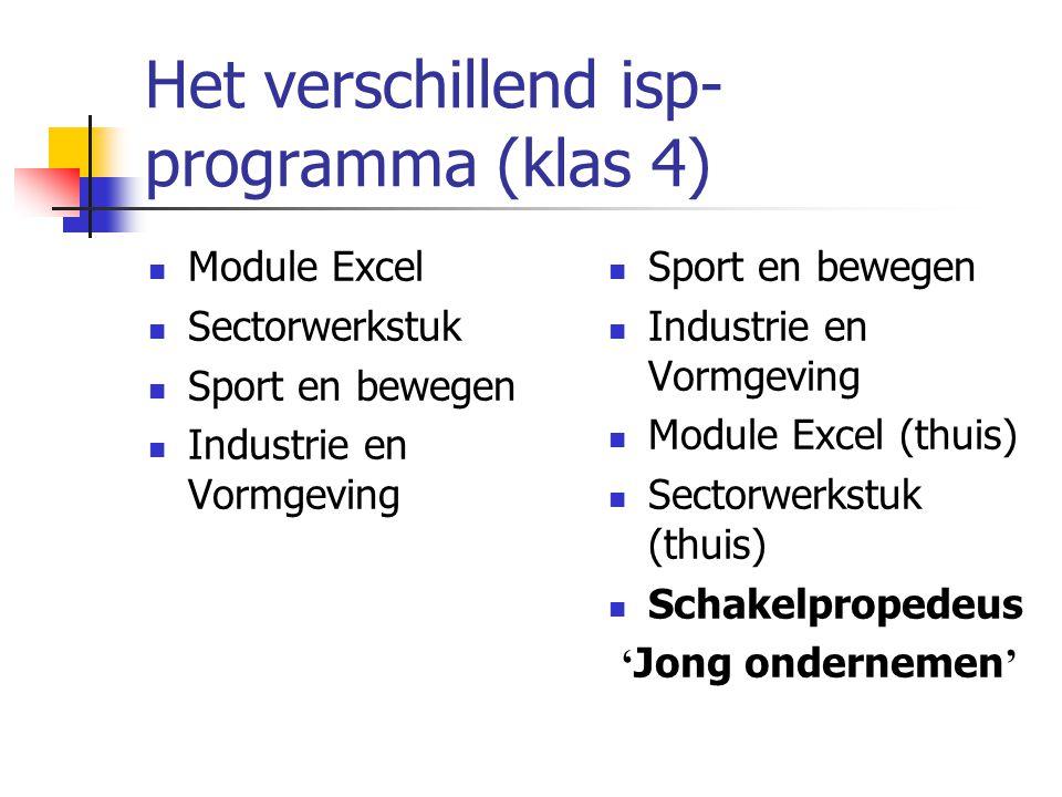 Het verschillend isp-programma (klas 4)
