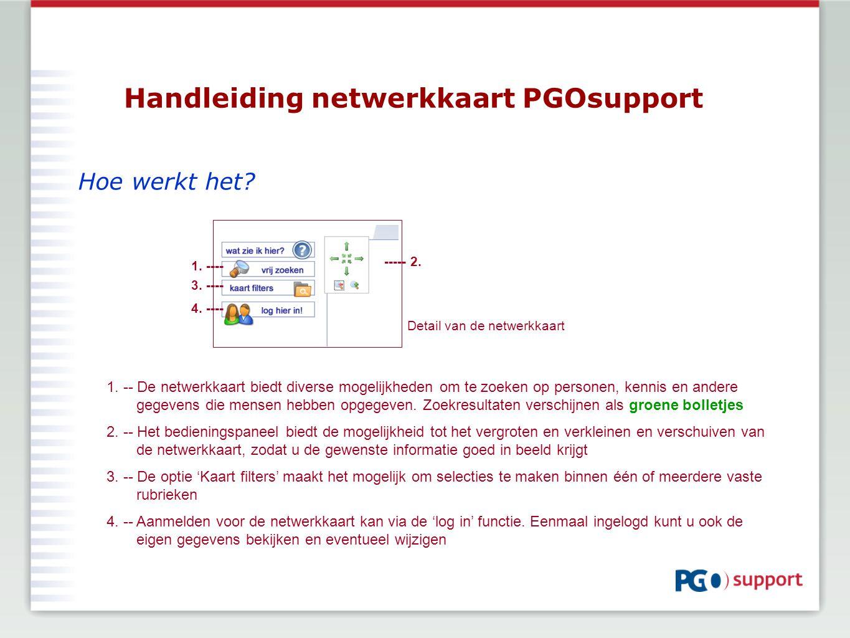 Handleiding netwerkkaart PGOsupport
