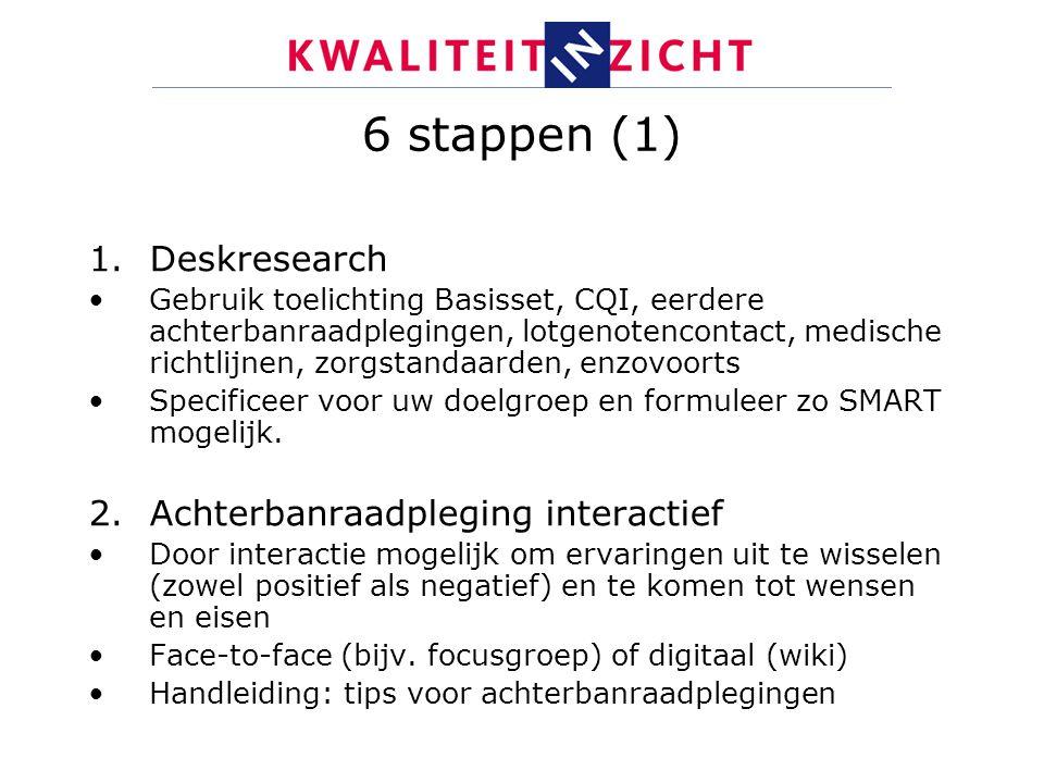6 stappen (1) Deskresearch Achterbanraadpleging interactief