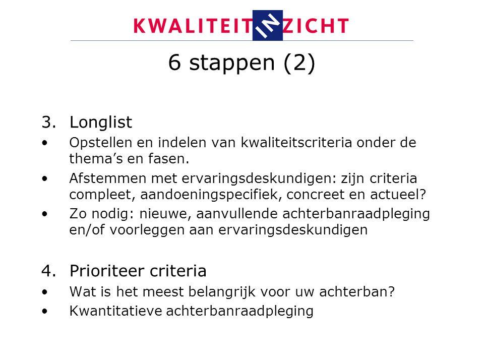 6 stappen (2) Longlist Prioriteer criteria