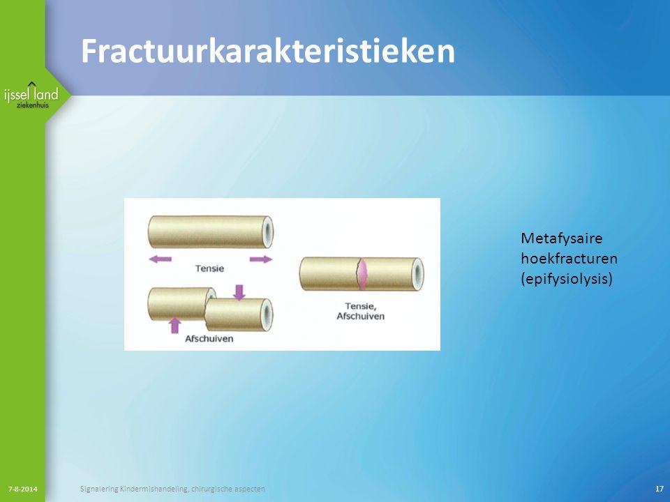 Fractuurkarakteristieken