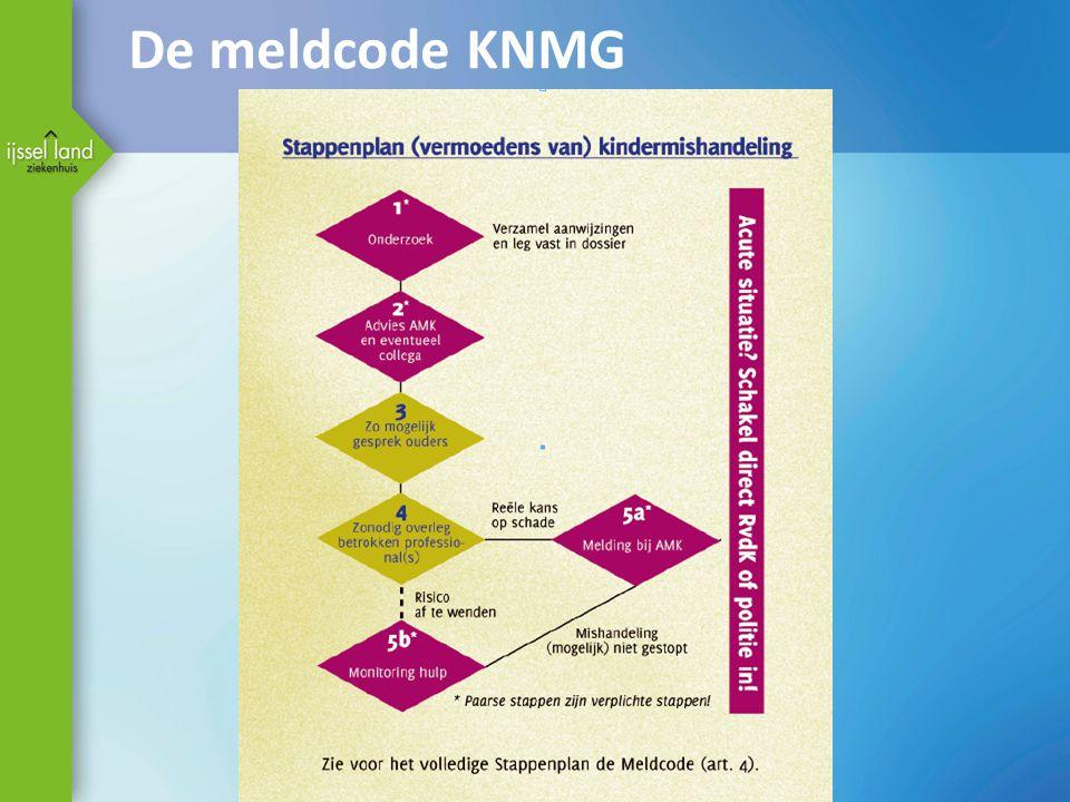 De meldcode KNMG