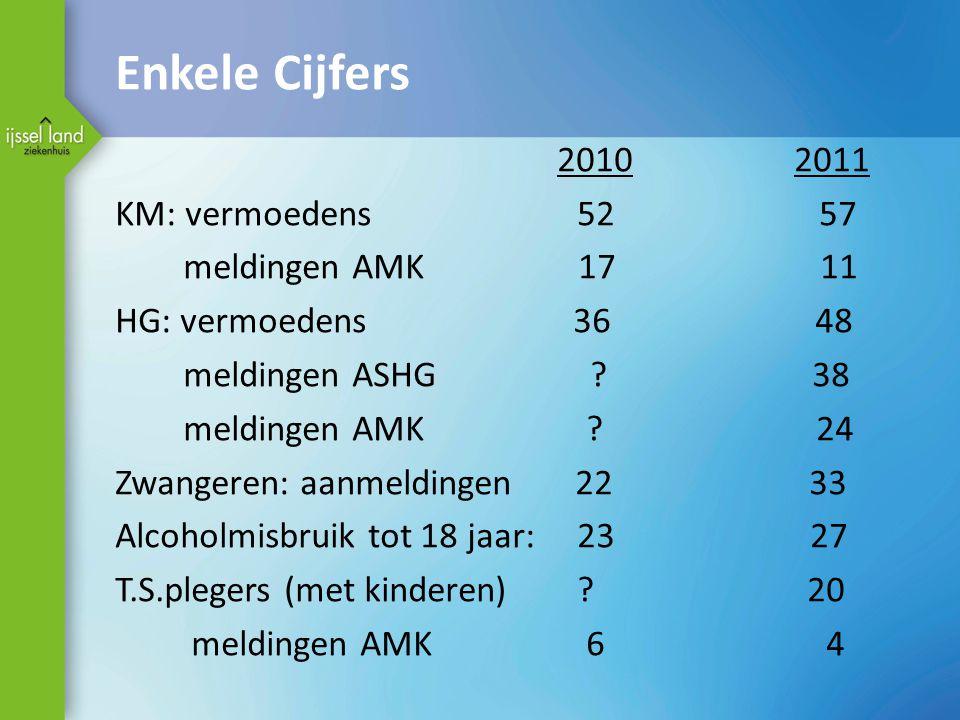 Enkele Cijfers 2010 2011 KM: vermoedens 52 57 meldingen AMK 17 11