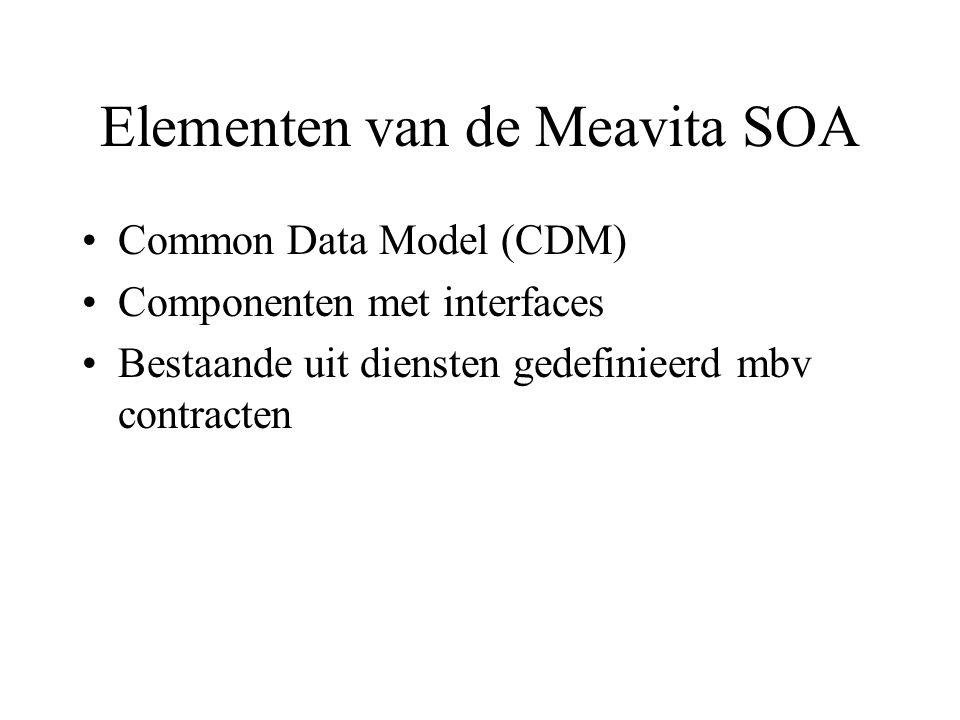 Elementen van de Meavita SOA