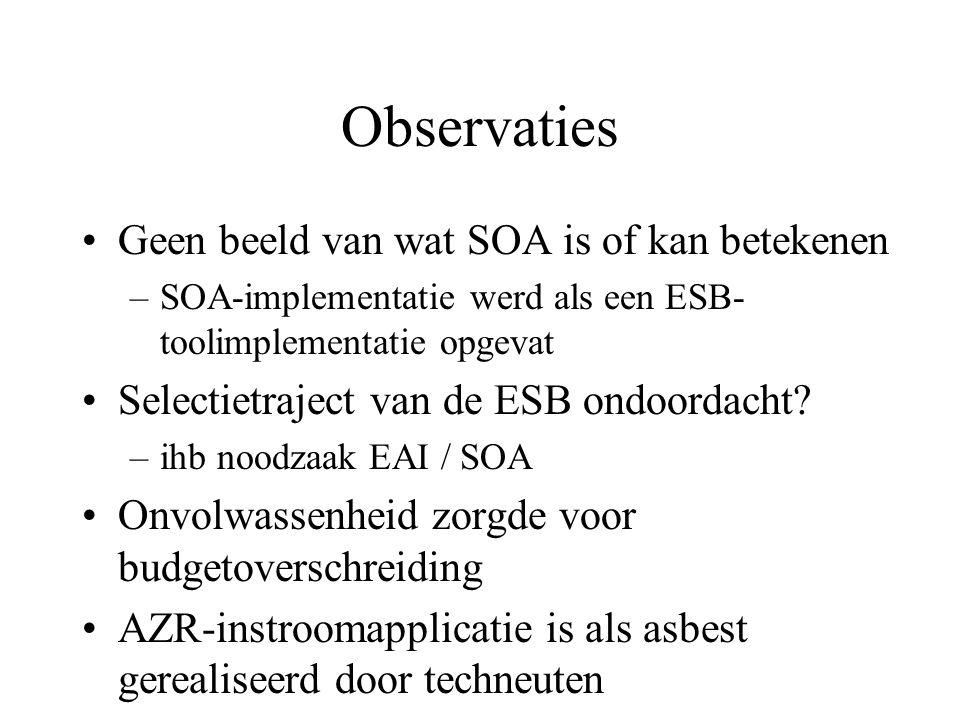 Observaties Geen beeld van wat SOA is of kan betekenen