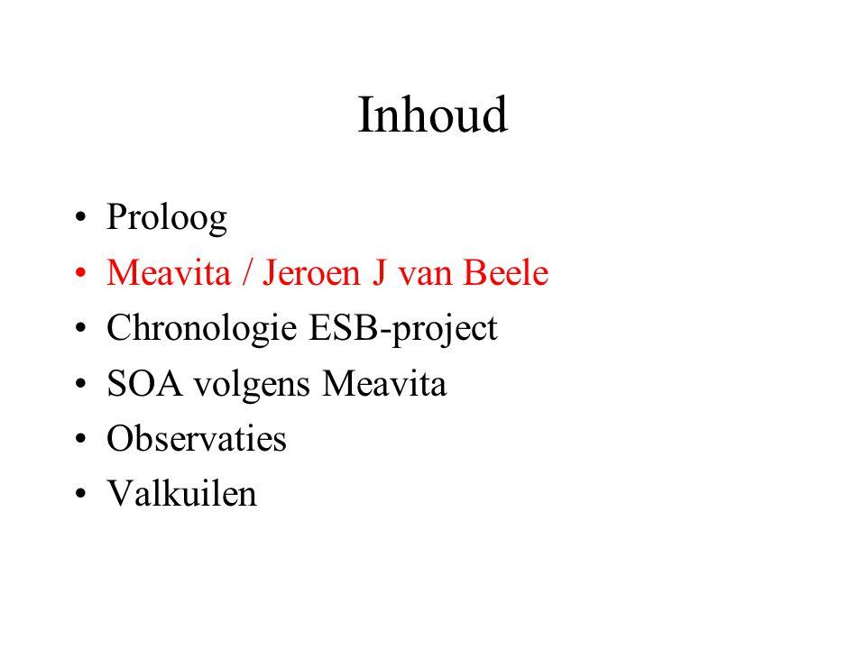 Inhoud Proloog Meavita / Jeroen J van Beele Chronologie ESB-project