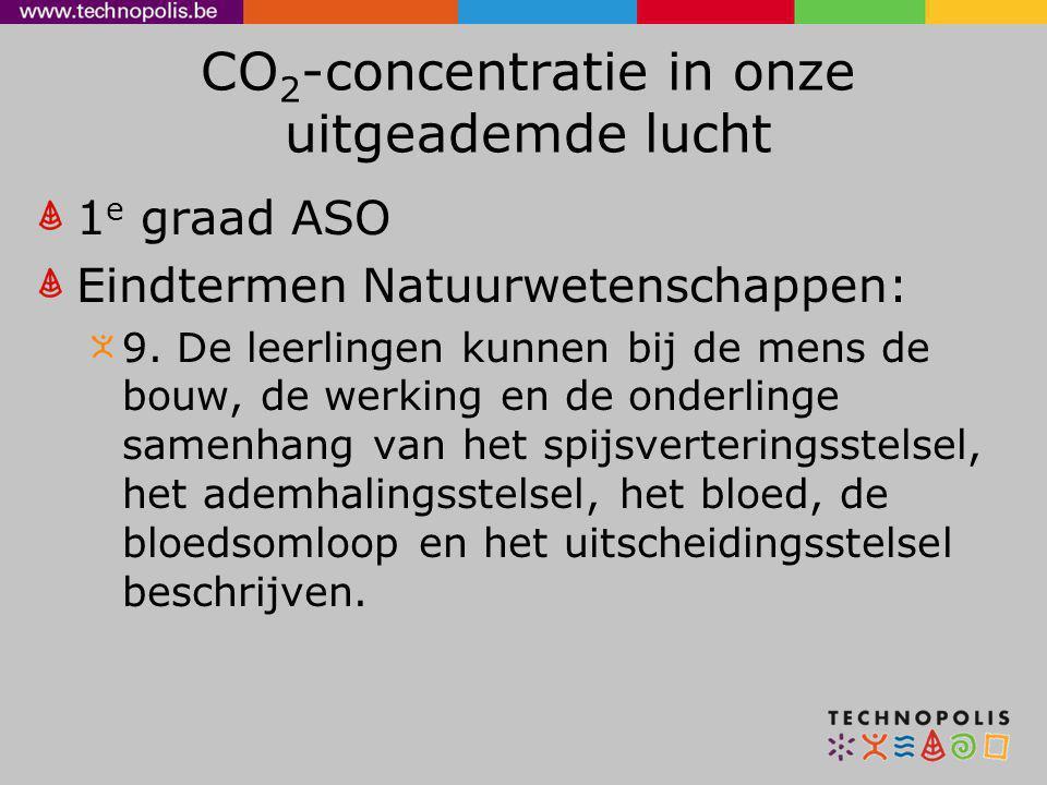 CO2-concentratie in onze uitgeademde lucht