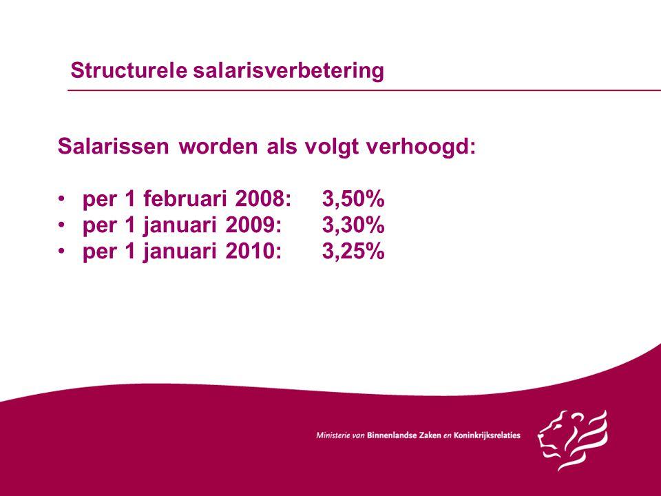 Structurele salarisverbetering