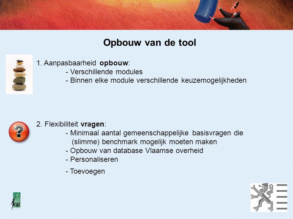 Opbouw van de tool 1. Aanpasbaarheid opbouw: - Verschillende modules