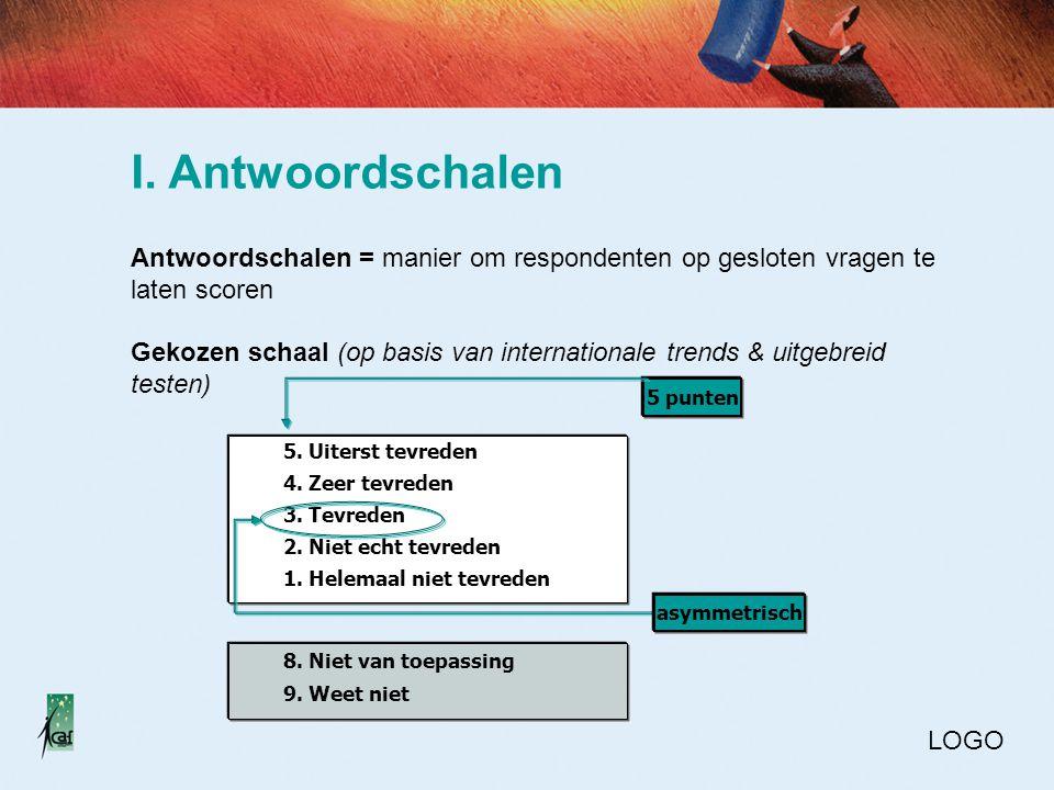I. Antwoordschalen Antwoordschalen = manier om respondenten op gesloten vragen te laten scoren.