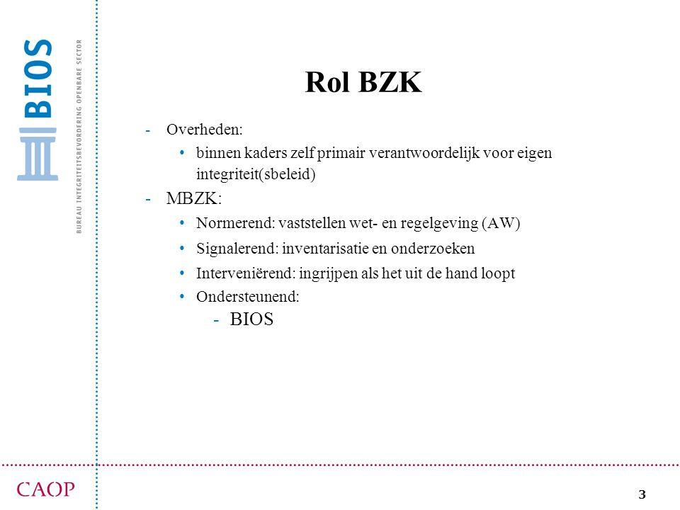 Rol BZK BIOS MBZK: Overheden: