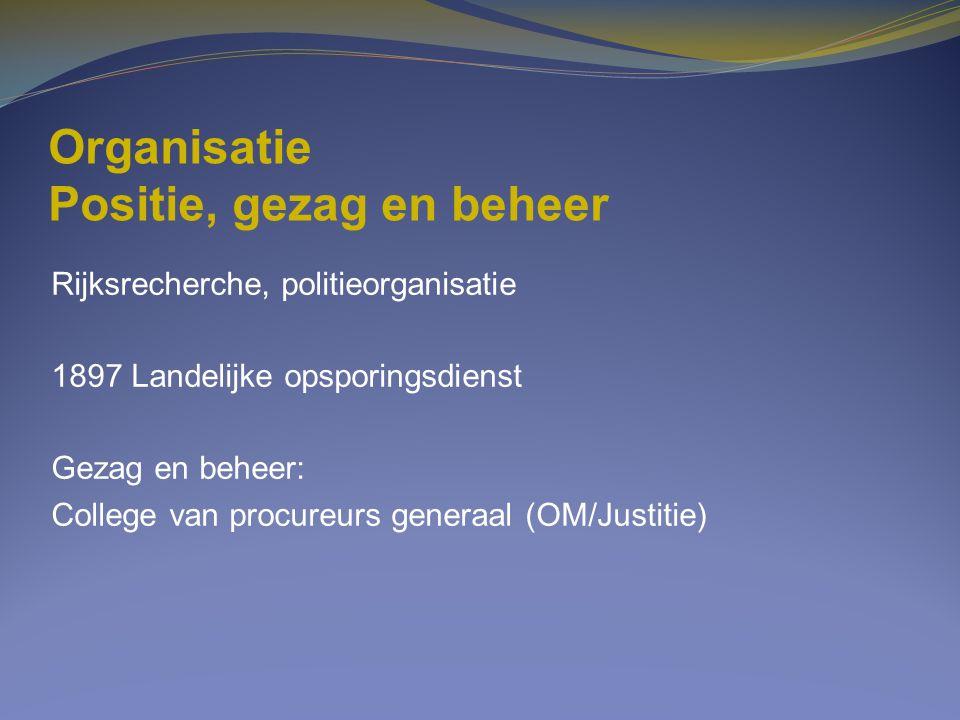 Organisatie Positie, gezag en beheer