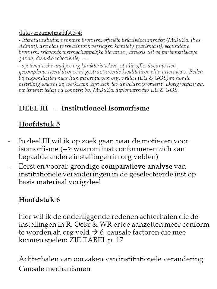 DEEL III - Institutioneel Isomorfisme Hoofdstuk 5