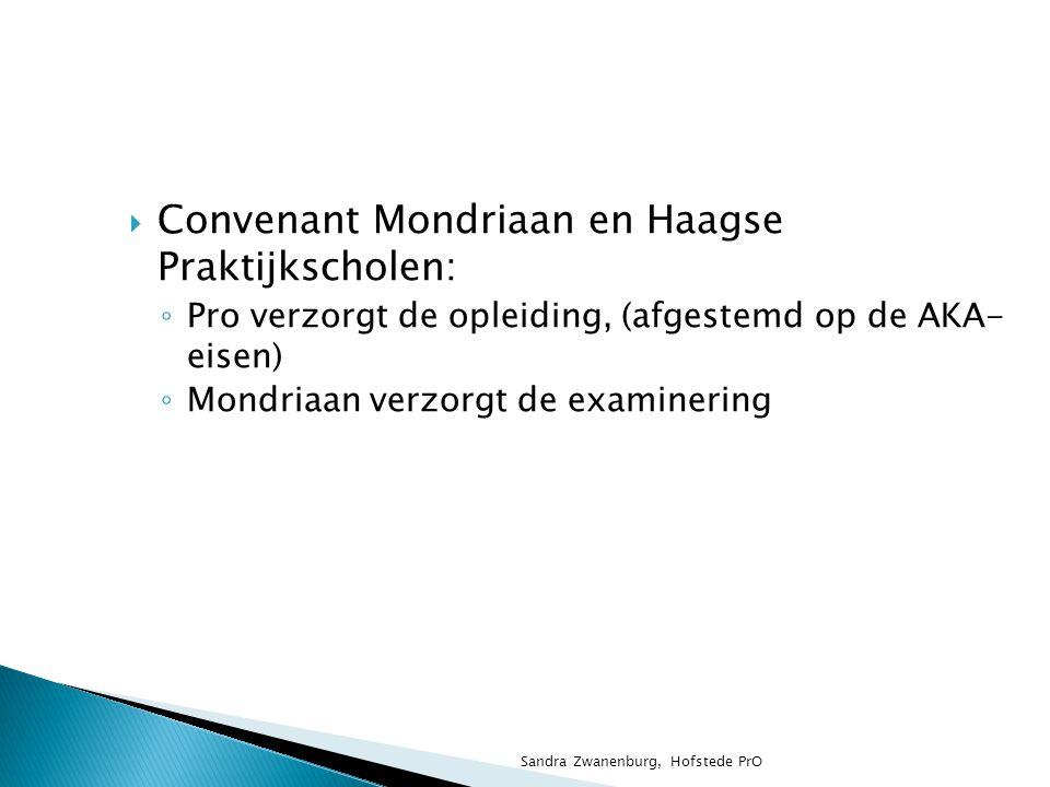 Convenant Mondriaan en Haagse Praktijkscholen: