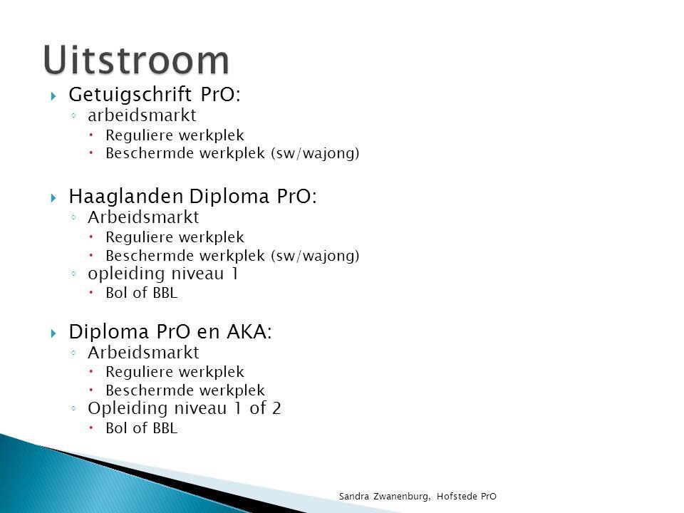 Uitstroom Getuigschrift PrO: Haaglanden Diploma PrO: