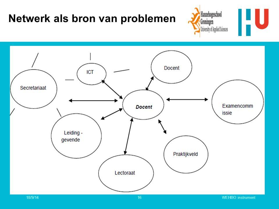 Netwerk als bron van problemen