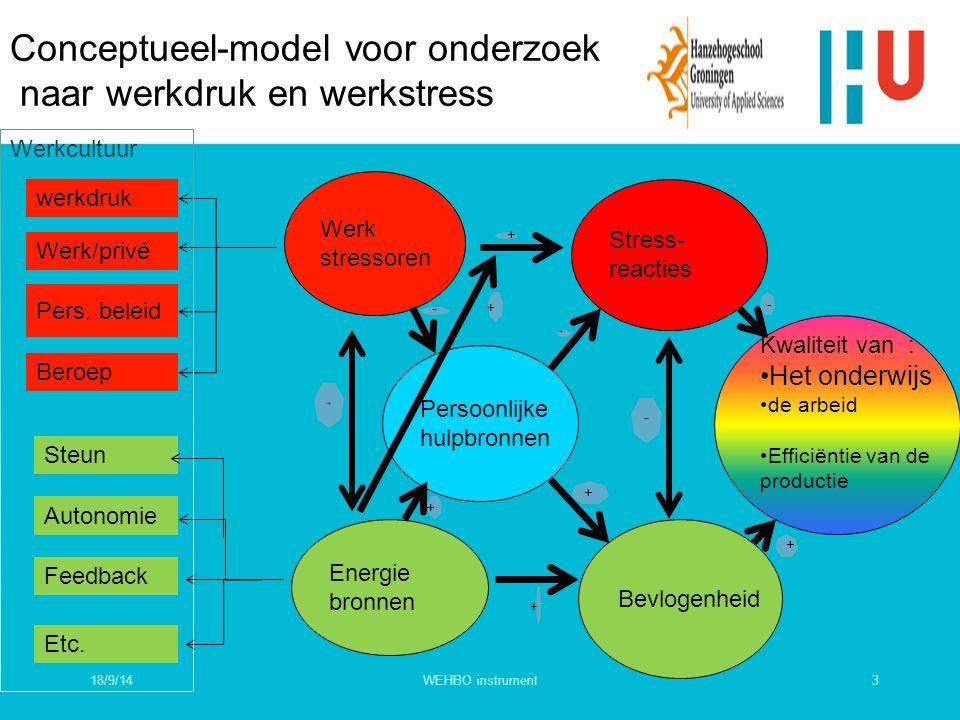 Conceptueel-model voor onderzoek naar werkdruk en werkstress