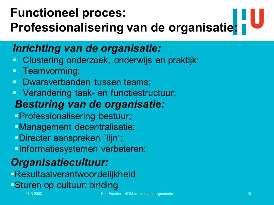 Functioneel proces: Professionalisering van de organisatie: