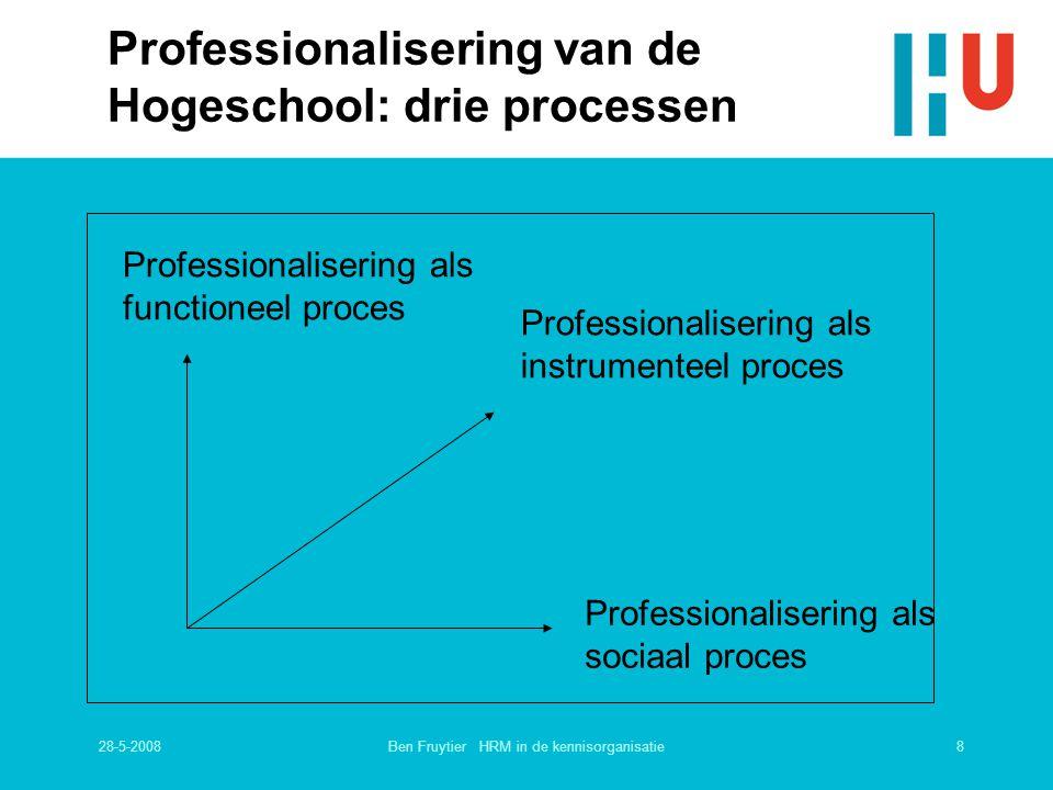 Professionalisering van de Hogeschool: drie processen